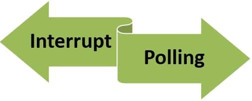 Polling Vs Interrupts