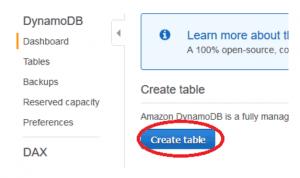 dynamoDB table creation